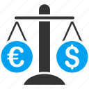 balance, compare, currency exchange, dollar, euro, scales, weight icon