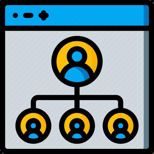 experience, hierarchy, user, ux, website, window icon