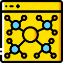 website, ux, graph, experience, window, user, spidergraph icon