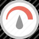 dashboard, memory usage, overclock, speed