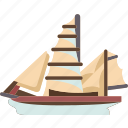 caravel, sailboat, nautical, vessel, discovery