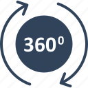 360 degree camera, virtual reality, vr camera, vr panoramic camera icon