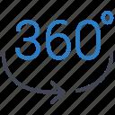 360, rotate, rotation