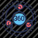 camera, panorama, rotate, view icon