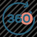 circle, panorama, rotation arrow, view icon