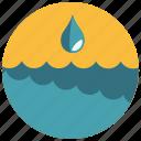 drop, ocean, sea, water, waves