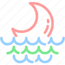 forecast, moon, moonrise, night, sea, water, wave