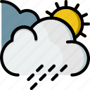 clouds, forecast, raining, weather