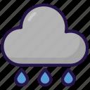 cloud, cloudy, rain, rainy, weather