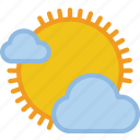 clouds, partial, sunny, weather