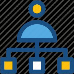 leader, leadership, manager, organization, team icon