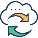 cloud, cloud sync, computing, processing, sync icon
