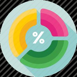 donut chart, interest, percentage, pie graph, taxation icon