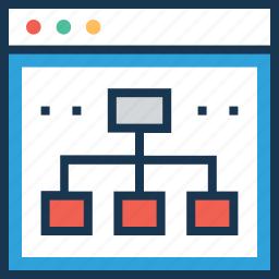 algorithm, chart, flowchart, hierarchy, sitemap icon