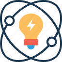 bulb, creativity, electron, innovation, processing icon