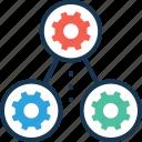 function, logarithm, program logarithm, share, solution icon