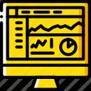 analytics, computer, development, device, web