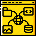 computer, development, device, online, resources, web icon
