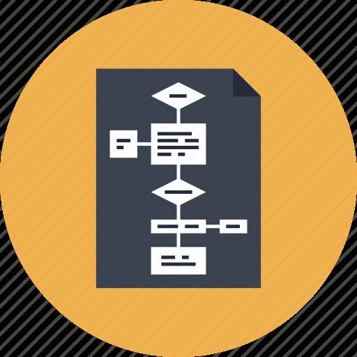 chart, file, flow, flowchart, list, map, mind, mindmap, organization, page, plan, process, productive, project, scheme, solution, workflow icon