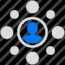 affiliate, marketing, online, social market, web, web page icon