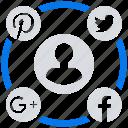 campaign, media, online, social, social market, web, web page icon