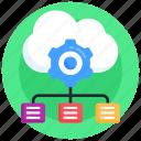 cloud computing, cloud network settings, cloud hosting, cloud management, cloud connections