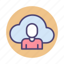 cloud client, cloud user icon