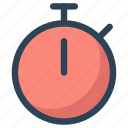 minutes, stopwatch, time, timer icon