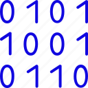 code, coding, computer, development, hardware, programming, screen icon