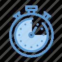 speed, time, clock, schedule, timer, watch
