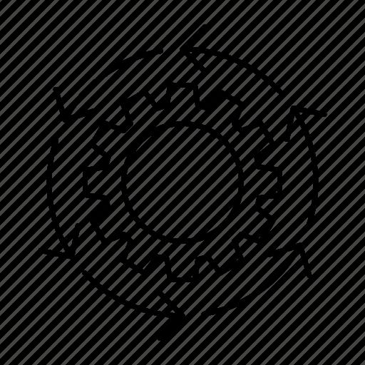 configuration, refresh, reload, setting icon