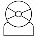 avatar, camera, coomunication icon