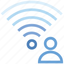 connection, hotspot, person, signal, user, wifi, wireless icon