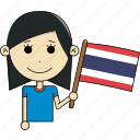 avatar, character, country, face, flags, thailand, woman icon