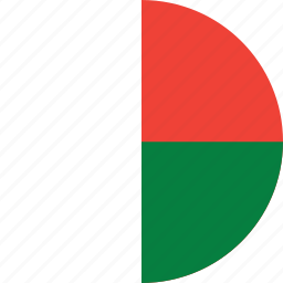 circle, circular, country, flag, flag of madagascar, flags, madagascar, madagascar flag, national, round, world icon