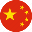 china, circle, circular, country, flag, flag of peoples, flags, national, of china, peoples, peoples republic, peoples republic of of, republic, round, world icon