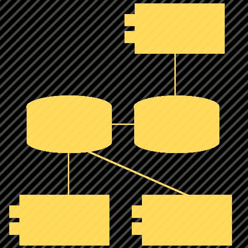 architectual model, data architecture, data base, distributed system architecture, information architecture, zachman icon